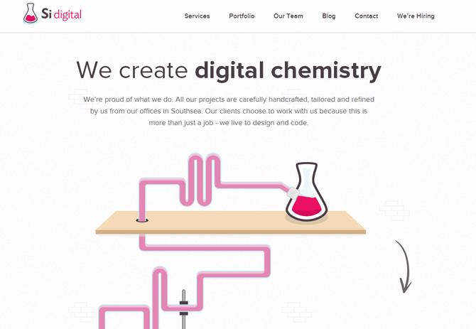 Javascript et CSS3 : mettez de la vie dans vos sites web