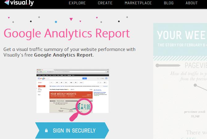 Data-visualisez vos stats de fréquentation avec Visual.ly 2