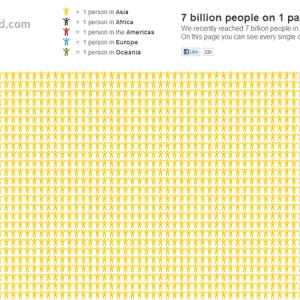 Insolite : la population mondiale représentée sur une page web