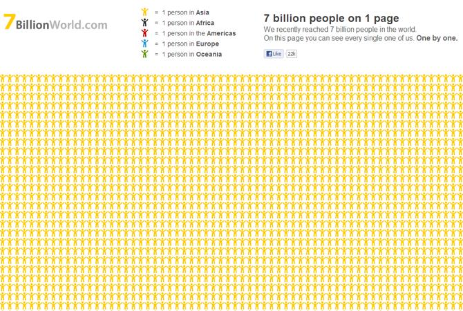 Insolite : la population mondiale représentée sur une page web 1
