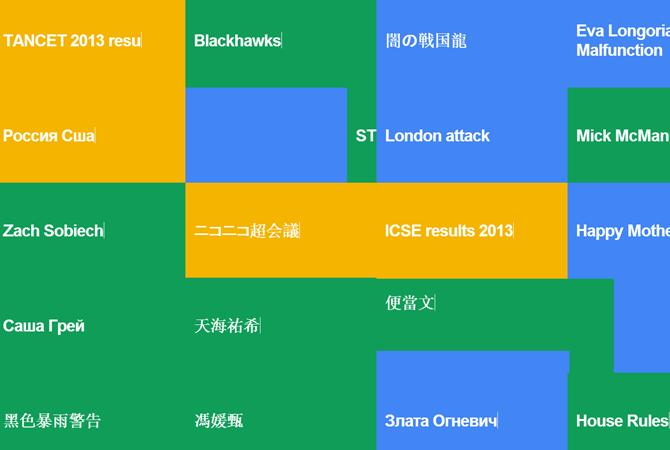 Google Trends : une nouvelle façon de visualiser les tendances