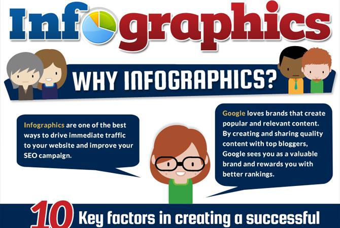 L'infographie, une valeur sûre pour doper son trafic