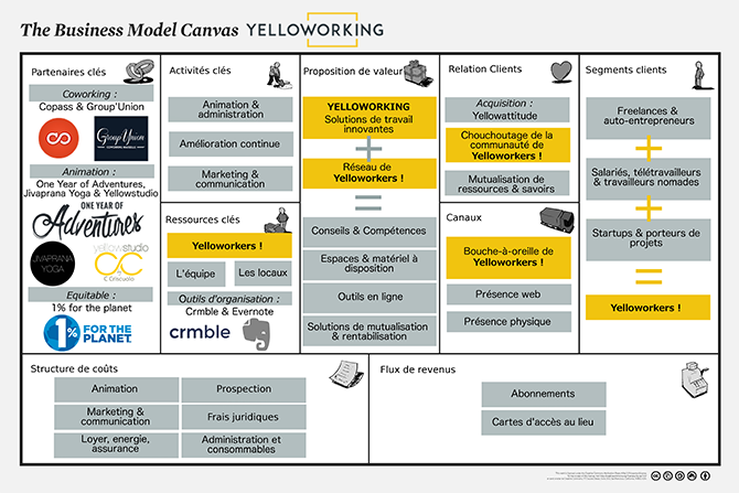 Open-Business-Model-Yelloworking2 (1)