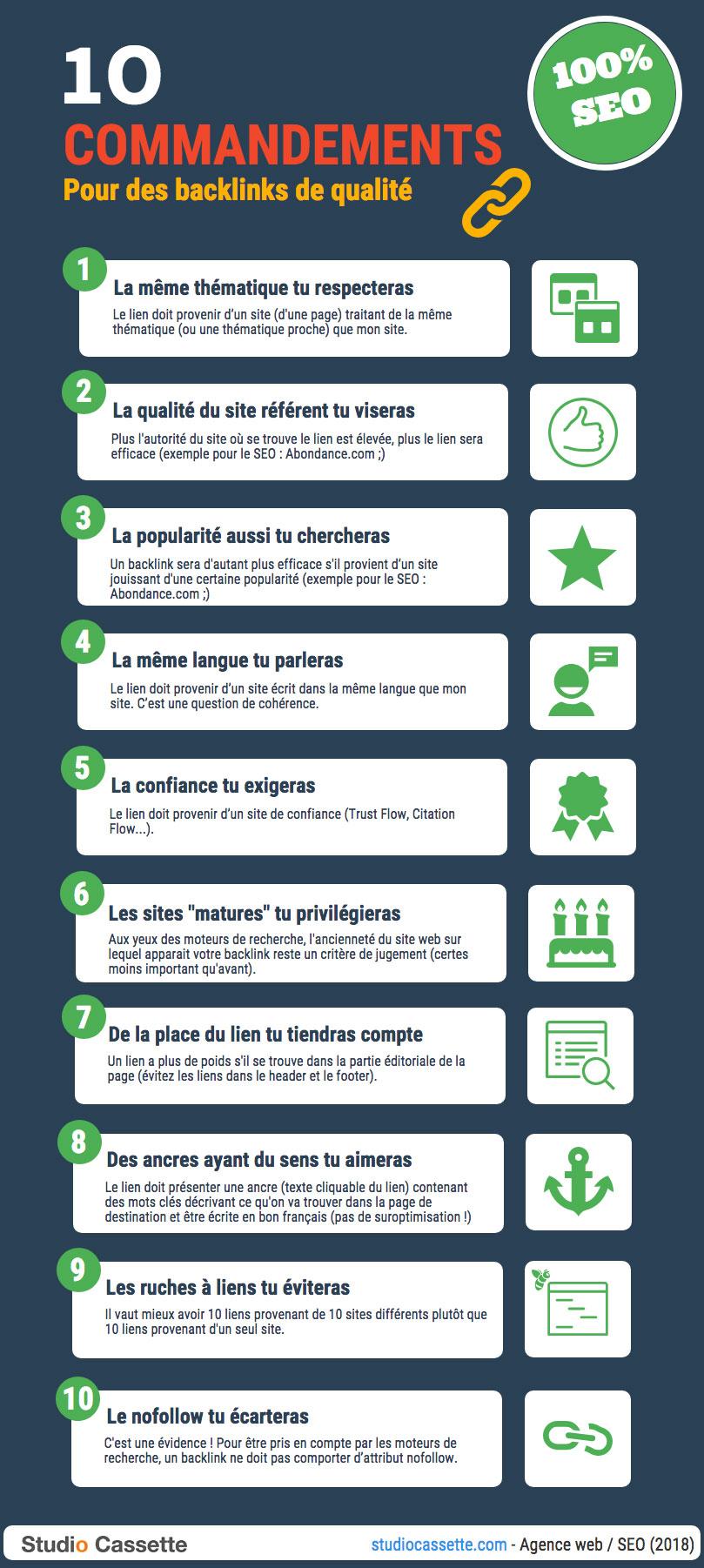 [INFOGRAPHIE] 10 commandements pour des backlinks de qualité 1